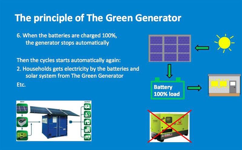 principle-of-the-green-generator-3