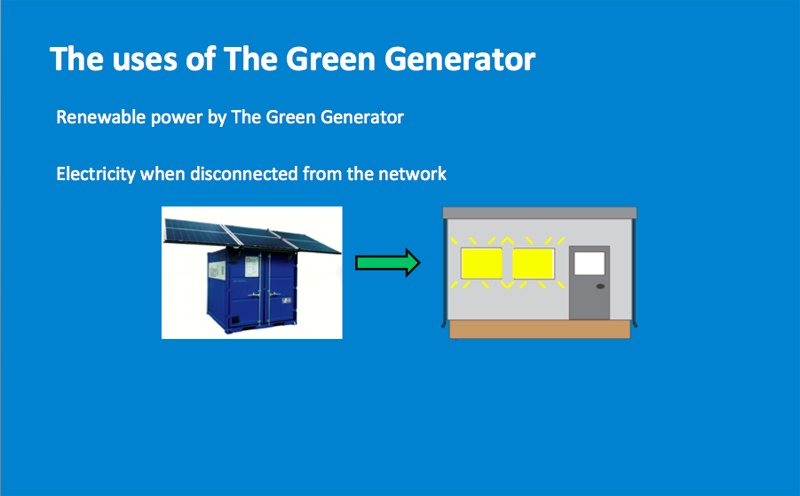 uses-of-the-green-generator