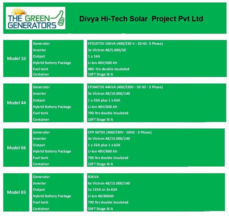 the-green-generators-features